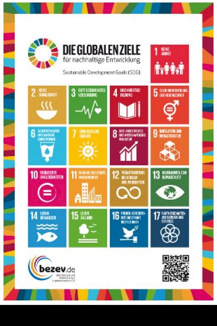 Posterserie SDGs